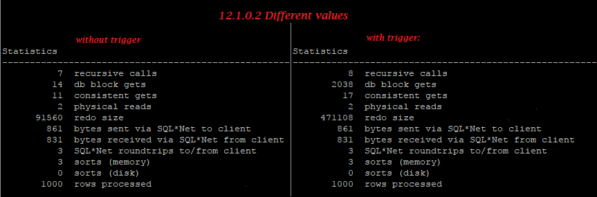 XTended Oracle SQL   Oracle FAQ